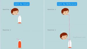 call by value vs call by reference